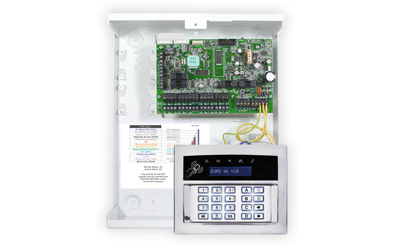 Alarm Systems North Wales